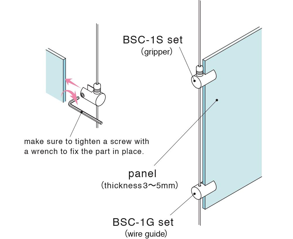 BSC-1S set