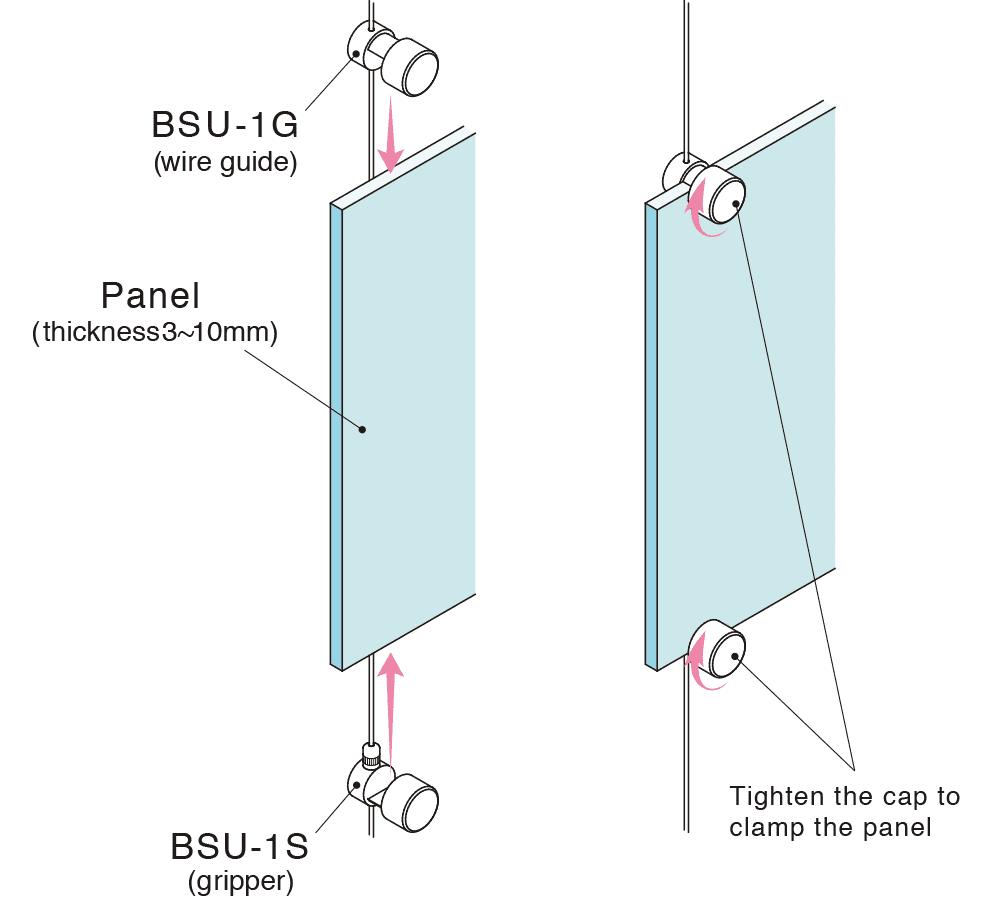 BSU-1S